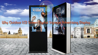 //5qrorwxhqpiiiij.leadongcdn.com/cloud/mrBqjKpkRimSijikpjjq/Why-Outdoor-LCD-Screen-Digital-Signage-Advertising-Display.jpg